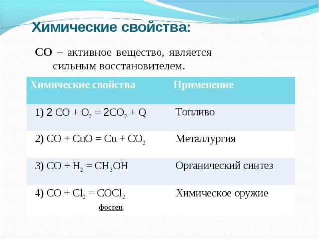 Химические свойства:СО – активное вещество, является сильным восстановителем.