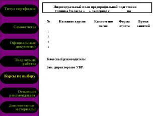 Индивидуальный план предпрофильной подготовки ученика 9 класса « __» за период с