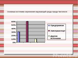 Основные источники загрязнения окружающей среды города Чистополя