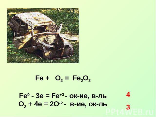 Fe + O2 = Fe2O3Fe0 - 3e = Fe+3 - ок-ие, в-льO2 + 4e = 2O-2 - в-ие, ок-ль