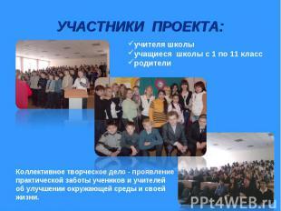 Участники проекта:учителя школыучащиеся школы с 1 по 11 классродителиКоллективно