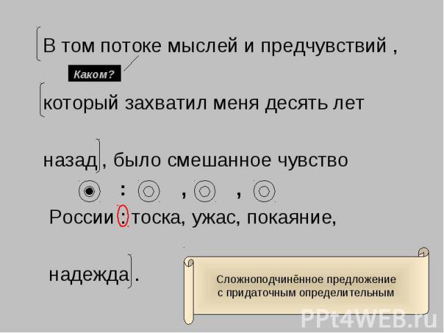В том потоке мыслей и предчувствий , который захватил меня десять лет назад , было смешанное чувство : , , России : тоска, ужас, покаяние, надежда .Сложноподчинённое предложениес придаточным определительным