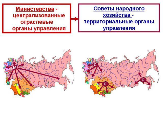 Министерства - централизованные отраслевые органы управленияСоветы народного хозяйства - территориальные органы управления