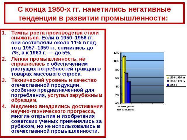 С конца 1950-х гг. наметились негативные тенденции в развитии промышленности: Темпы роста производства стали снижаться. Если в 1950–1956гг. они составляли около 11% в год, то в 1957–1959гг. снизились до 7%, а к 1963г. — до 5%. Легкая промышленнос…