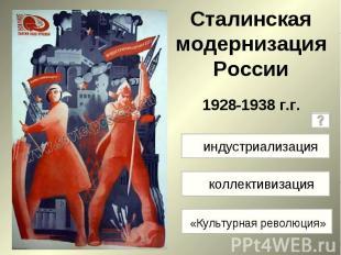 Сталинская модернизация России 1928-1938 г.г индустриализация коллективизация «К