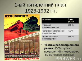 1-ый пятилетний план 1928-1932 г.г.Тактика революционного рывка: 1500 крупных пр