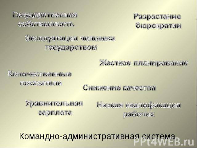 Государственная собственностьРазрастание бюрократииЭксплуатация человека государствомКоличественные показателиУравнительная зарплатаНизкая квалификациярабочихКомандно-административная система