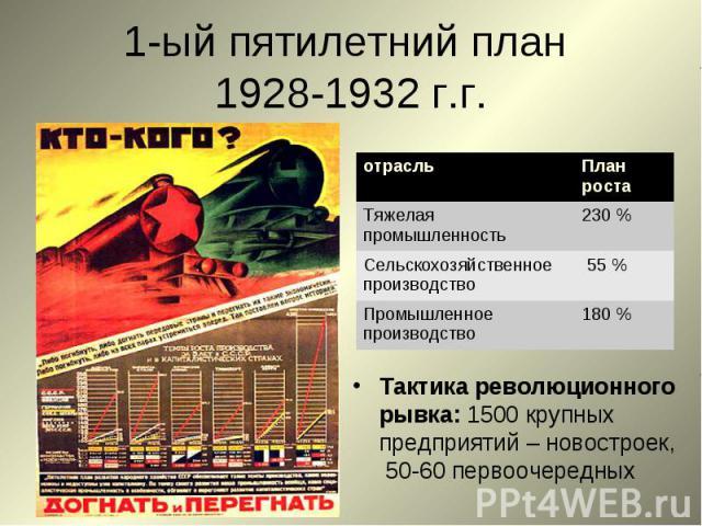 1-ый пятилетний план 1928-1932 г.г.Тактика революционного рывка: 1500 крупных предприятий – новостроек, 50-60 первоочередных