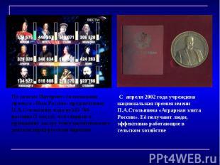 По итогам Интернет- голосования проекта «Имя России» предпочтение П.А.Столыпину