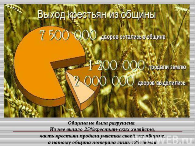 Община не была разрушена. Из нее вышло 25%крестьян-ских хозяйств,часть крестьян продала участки своей же общине, а потому община потеряла лишь 12% земли