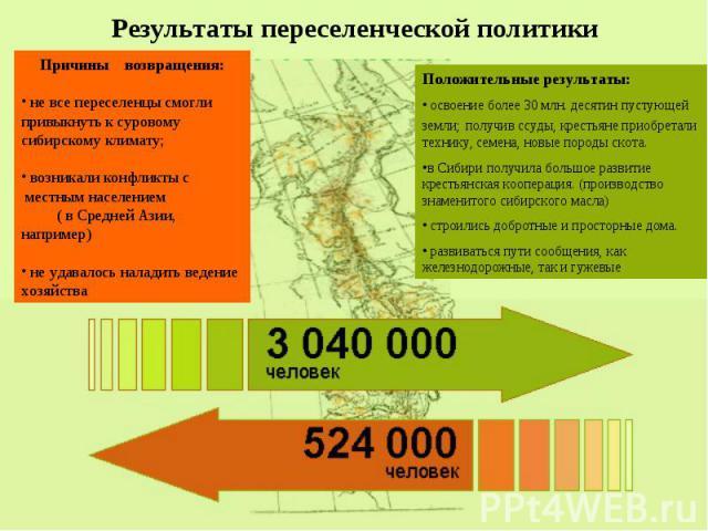 Результаты переселенческой политикиПричины возвращения: не все переселенцы смогли привыкнуть к суровому сибирскому климату; возникали конфликты с местным населением ( в Средней Азии, например) не удавалось наладить ведение хозяйства Положительные ре…