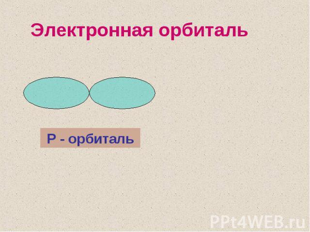 Электронная орбитальР - орбиталь