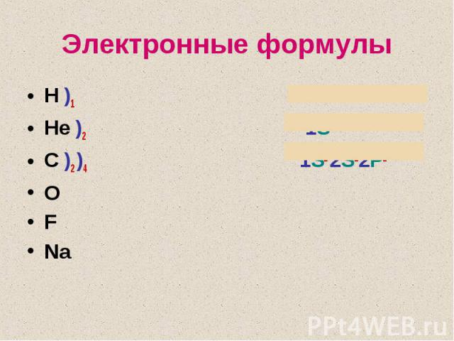 Электронные формулыH )1 1S1He )2 1S2C )2 )41S2 2S22P2OFNa