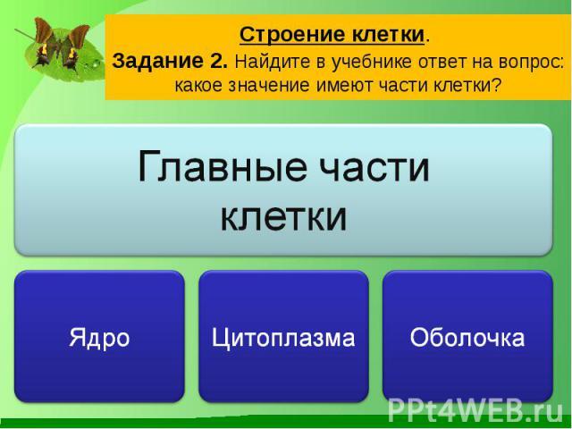 Строение клетки. Задание 2. Найдите в учебнике ответ на вопрос: какое значение имеют части клетки?