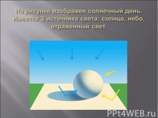 На рисунке изображен солнечный день. Имеется 3 источника света: солнце, небо, от