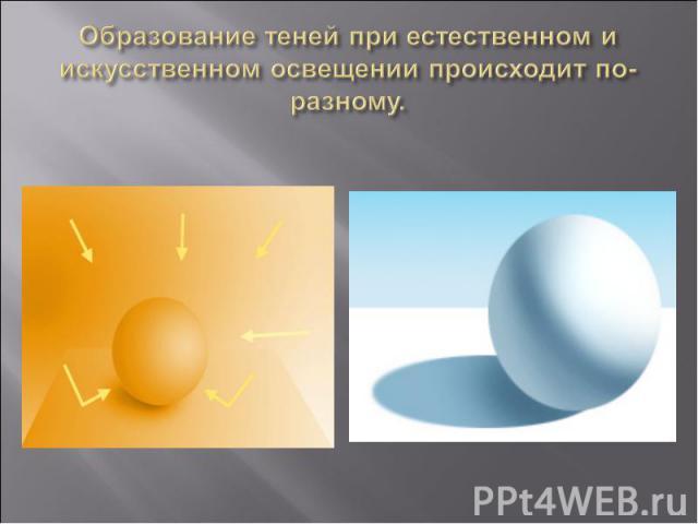 Образование теней при естественном и искусственном освещении происходит по-разному.