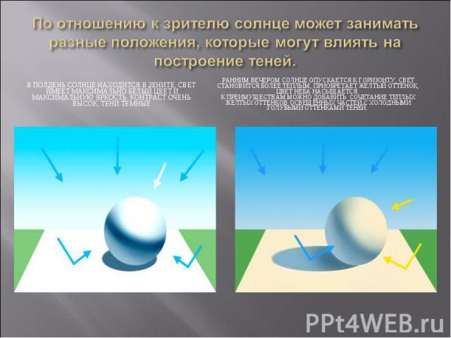 По отношению к зрителю солнце может занимать разные положения, которые могут влиять на построение теней.В полдень солнце находится в зените, свет имеет максимально белый цвет и максимальную яркость. Контраст очень высок, тени темныеРанним вечером со…