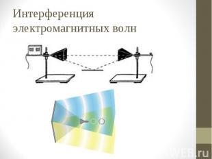 Интерференция электромагнитных волн