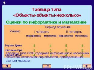 Таблица типа «Объекты-объекты-несколько»Таблицы типа ООН содержат информацию о н