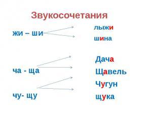 Звукосочетания жи – шича - щачу- щулыжишинаДачаЩавельЧугунщука