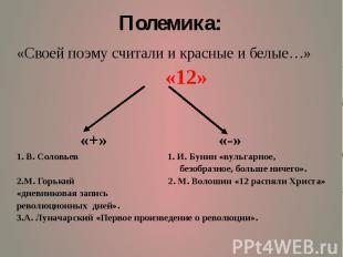 Полемика:«Своей поэму считали и красные и белые…» «12» «+» «-»1. В. Соловьев 1.