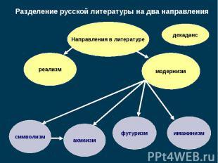 Разделение русской литературы на два направления
