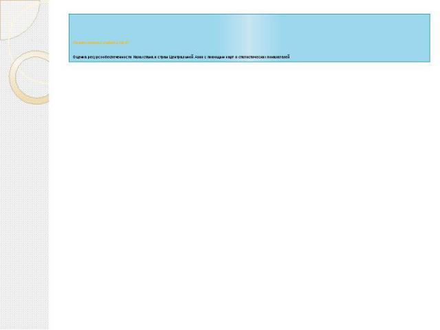 Практическая работа № 3* Оценка ресурсообеспеченности Казахстана и стран Центральной Азии с помощью карт и статистических показателей