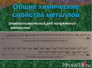 Электрохимический ряд напряжений металлов: Электрохимический ряд напряжений мета