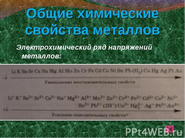Электрохимический ряд напряжений металлов: Электрохимический ряд напряжений металлов: