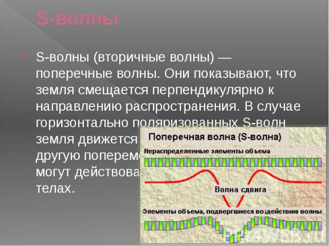 S-волны S-волны (вторичные волны)— поперечные волны. Они показывают, что земля смещается перпендикулярно к направлению распространения. В случае горизонтально поляризованных S-волн земля движется то в одну сторону, то в другую попеременно. Вол…