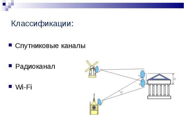 Спутниковые каналыСпутниковые каналы РадиоканалWi-Fi