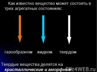 Как известно вещество может состоять в трех агрегатных состояниях: Как известно
