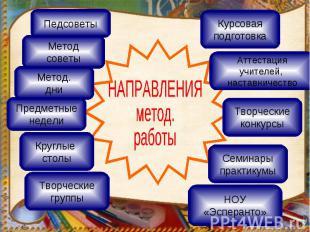 НАПРАВЛЕНИЯметод.работы