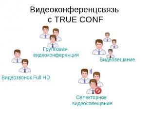 Видеоконференцсвязь с TRUE CONF