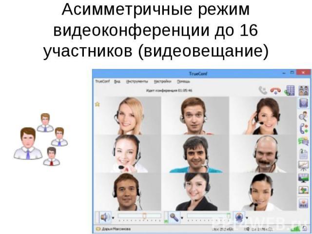 Асимметричные режим видеоконференции до 16 участников (видеовещание)