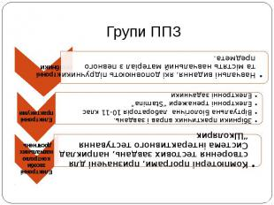 Групи ППЗ Електронні посібники-навчальні видання, які доповнюють підручники та м