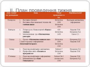 ІІ. План проведення тижня інформатики та математики