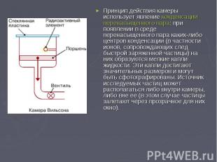 Принцип действия камеры использует явлениеконденсацииперенасыщенного