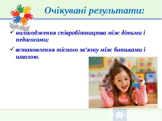 Очікувані результати: налагодження співробітництва між дітьми і педагогами; встановлення тісного зв'язку між батьками і школою.