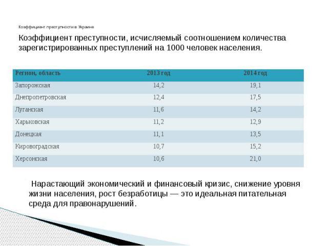Коэффициент преступности в Украине