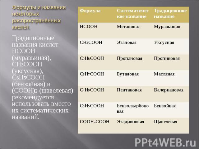 Традиционные названия кислот НСООН (муравьиная), СН3СООН (уксусная), С6Н5СООН (бензойная) и (СООН)2 (щавелевая) рекомендуется использовать вместо их систематических названий. Традиционные названия кислот НСООН (муравьиная), СН3СООН (уксусная), С6Н5С…