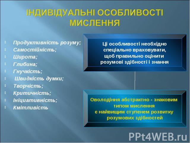 Продуктивність розуму; Самостійність; Широта; Глибина; Гнучкість; Швидкість думки; Творчість; Критичність; Ініциативність; Кмітливість
