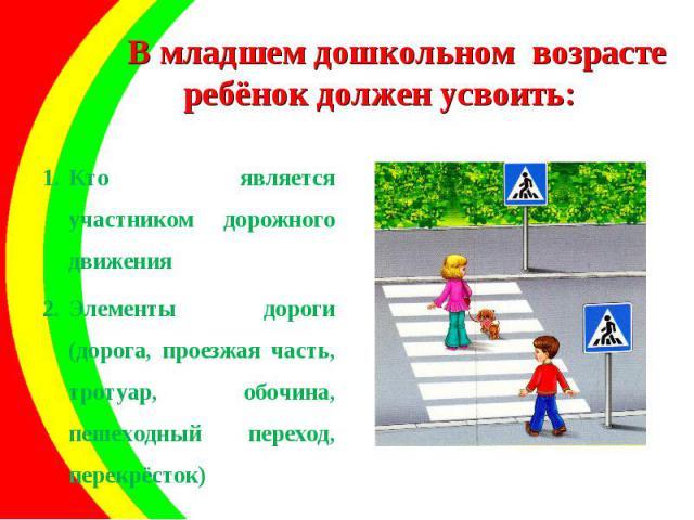 Кто является участником дорожного движения Кто является участником дорожного движения Элементы дороги (дорога, проезжая часть, тротуар, обочина, пешеходный переход, перекрёсток)