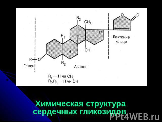 Химическая структура сердечных гликозидов Химическая структура сердечных гликозидов