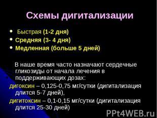Схемы дигитализации Быстрая (1-2 дня) Средняя (3- 4 дня) Медленная (больше 5 дне