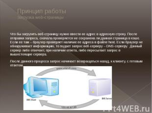 Принцип работыЗагрузка web-страницыЧто бы загрузить веб-страницу нужно ввести ее