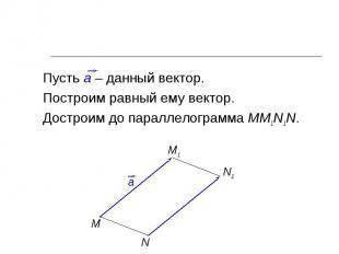 Пусть а – данный вектор. Пусть а – данный вектор. Построим равный ему вектор. До