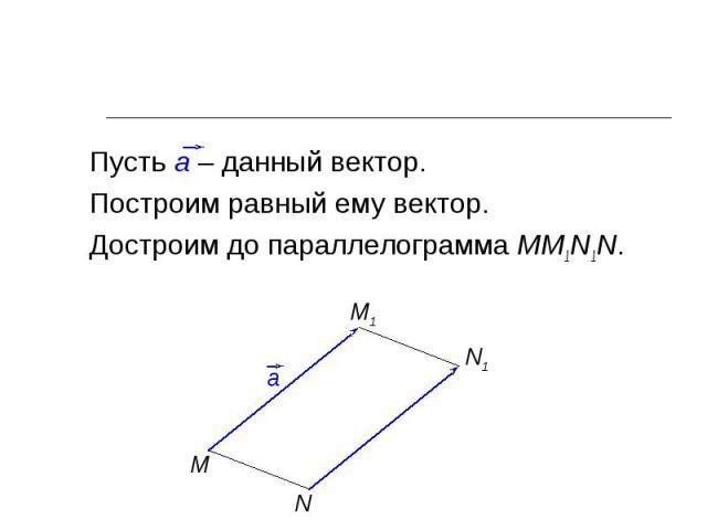 Пусть а – данный вектор. Пусть а – данный вектор. Построим равный ему вектор. Достроим до параллелограмма ММ1N1N.