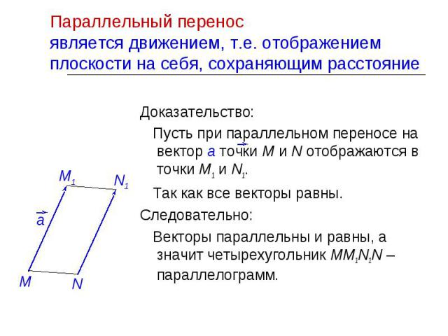 Доказательство: Доказательство: Пусть при параллельном переносе на вектор а точки M и N отображаются в точки M1 и N1. Так как все векторы равны. Следовательно: Векторы параллельны и равны, а значит четырехугольник ММ1N1N – параллелограмм.