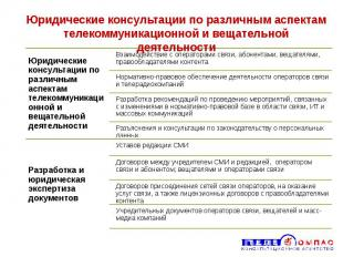 Юридические консультации по различным аспектам телекоммуникационной и вещательно